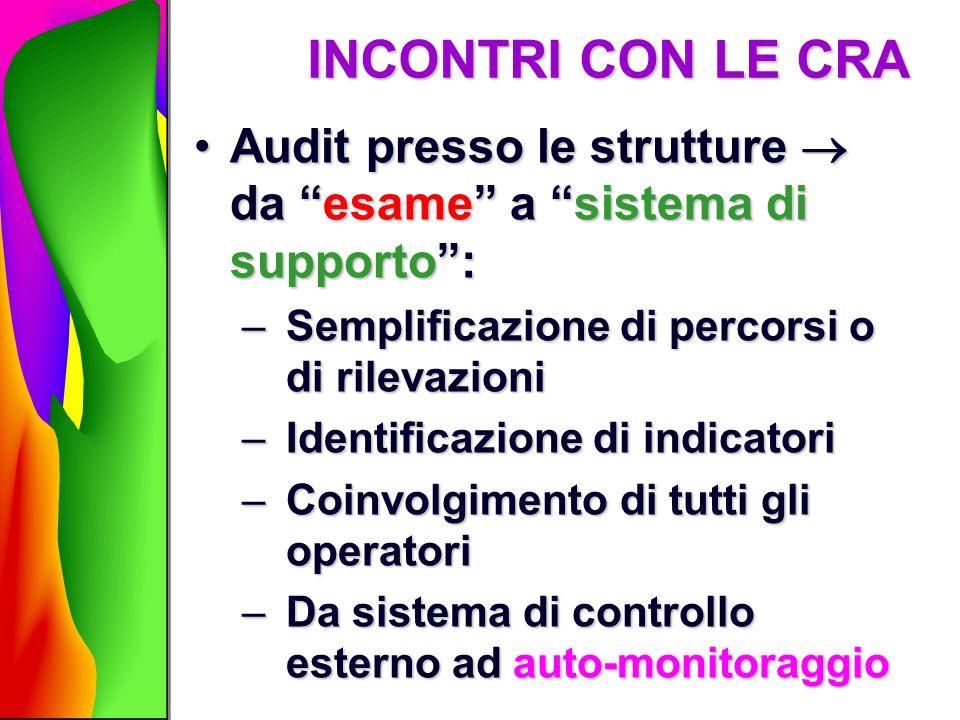 """INCONTRI CON LE CRA Audit presso le strutture  da """"esame"""" a """"sistema di supporto"""":Audit presso le strutture  da """"esame"""" a """"sistema di supporto"""": –Se"""