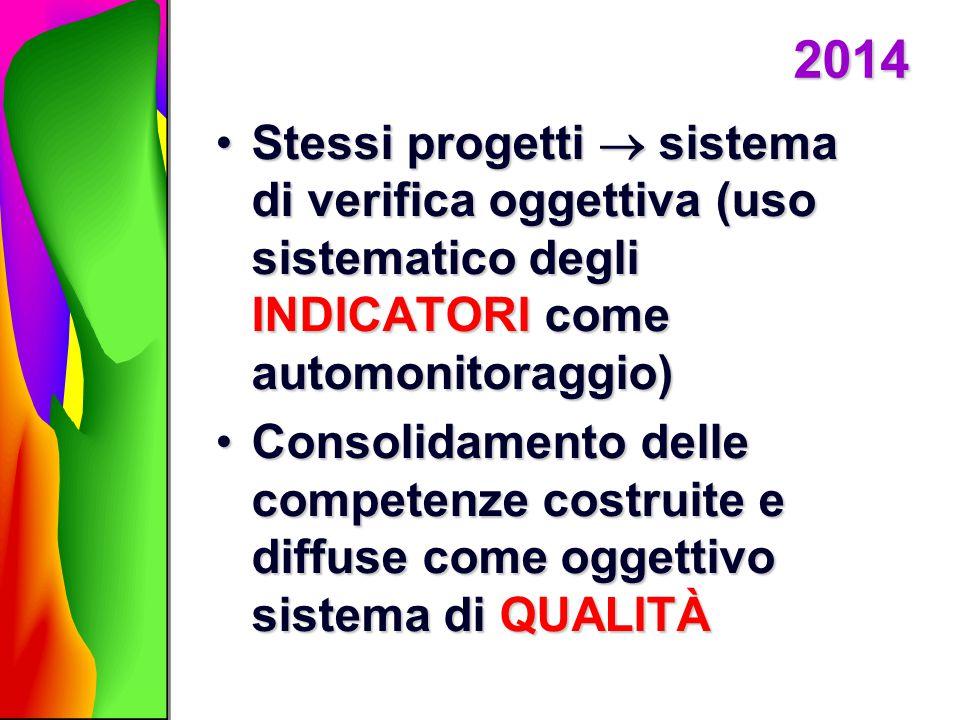 2014 Stessi progetti  sistema di verifica oggettiva (uso sistematico degli INDICATORI come automonitoraggio)Stessi progetti  sistema di verifica ogg