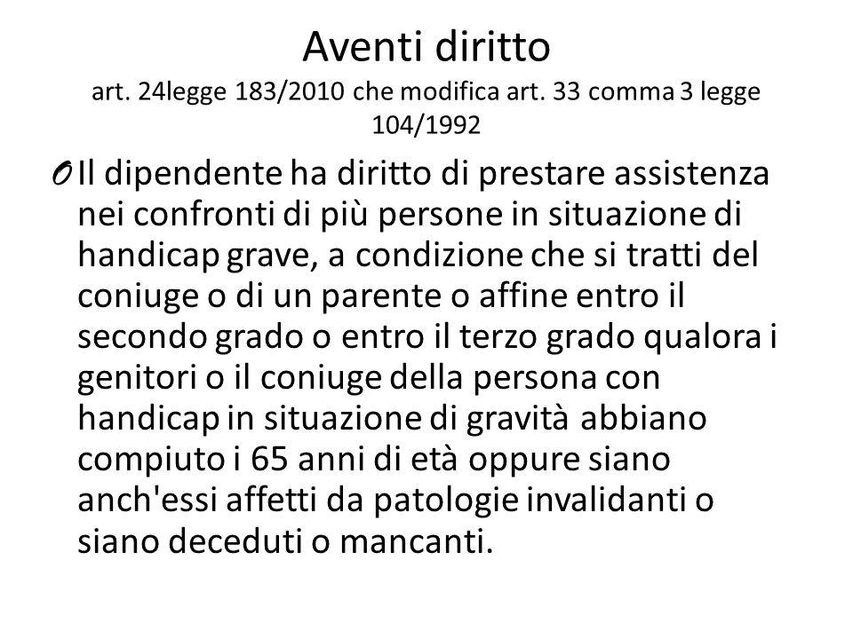 Aventi diritto art.24legge 183/2010 che modifica art.