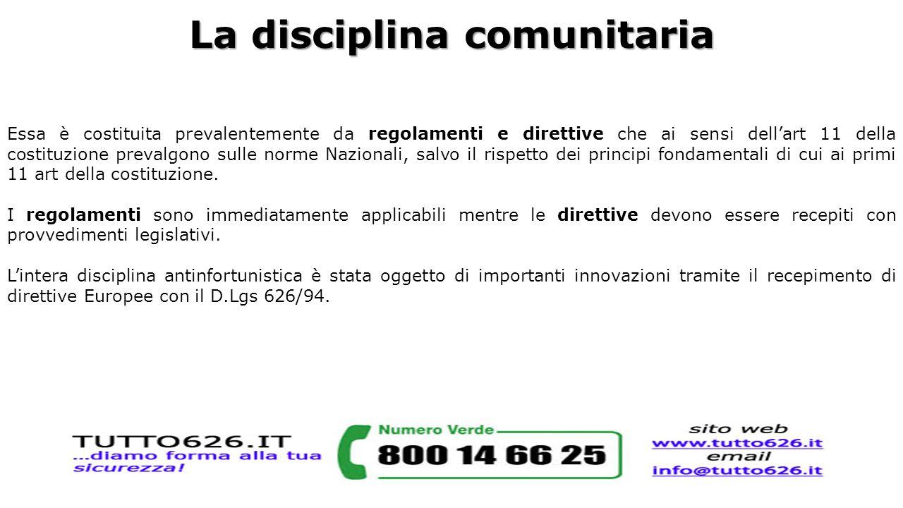 La disciplina comunitaria Essa è costituita prevalentemente da regolamenti e direttive che ai sensi dell'art 11 della costituzione prevalgono sulle no