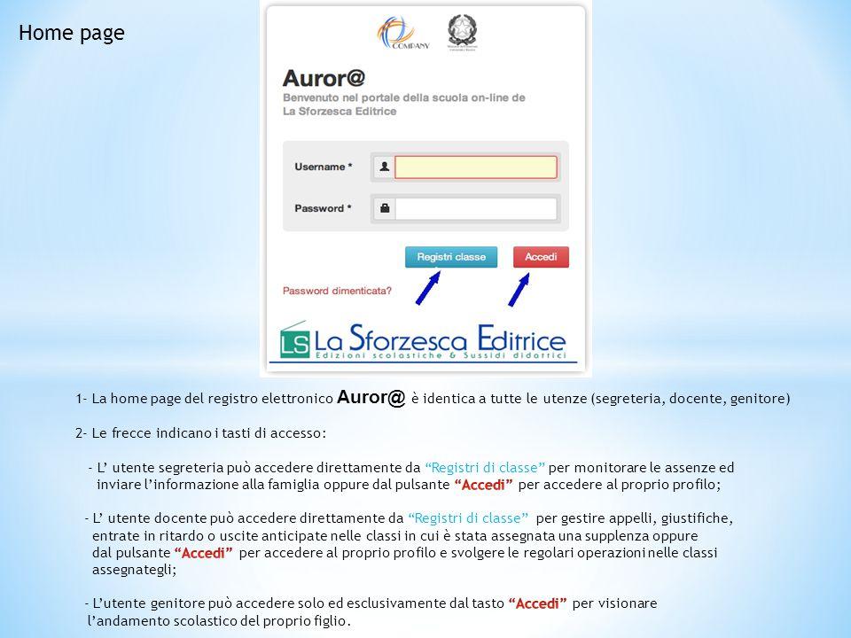 Benvenuti nella presentazione del registro on line AUROR@ de