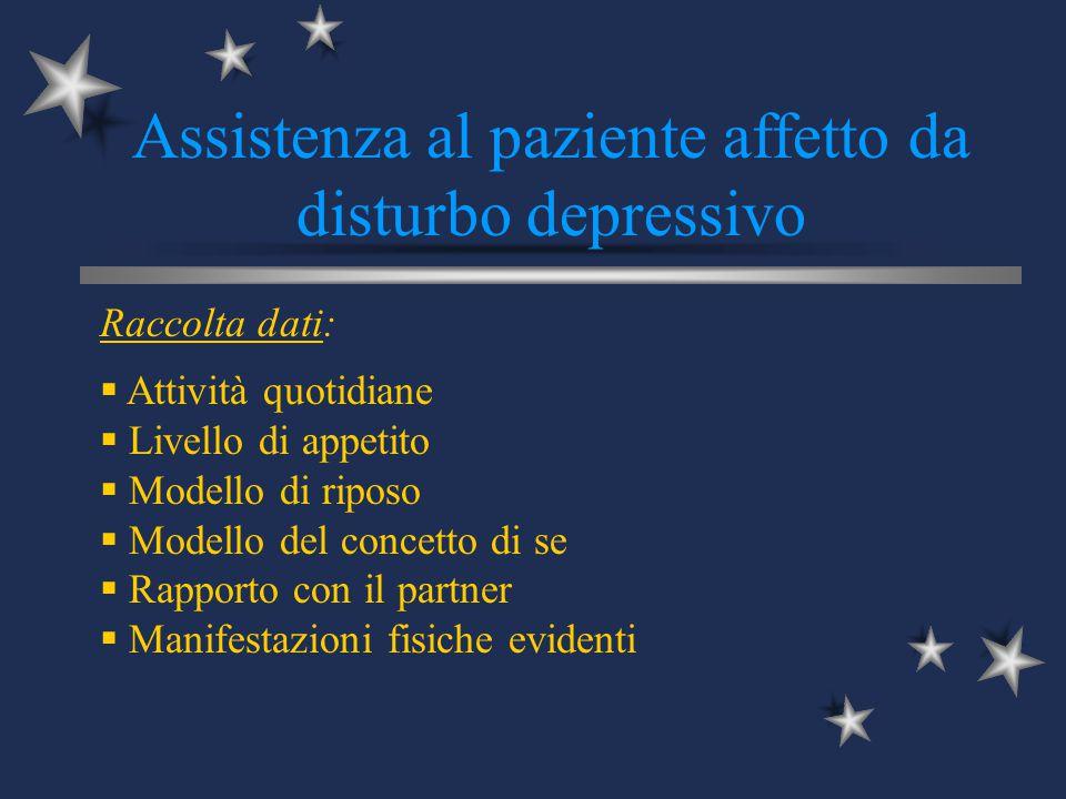 Assistenza al paziente affetto da disturbo depressivo Raccolta dati:  Attività quotidiane  Livello di appetito  Modello di riposo  Modello del con