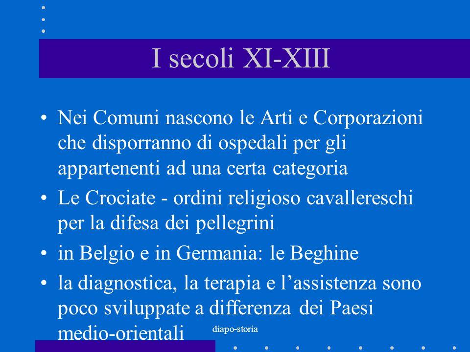 diapo-storia I secoli XI-XIII Nei Comuni nascono le Arti e Corporazioni che disporranno di ospedali per gli appartenenti ad una certa categoria Le Cro
