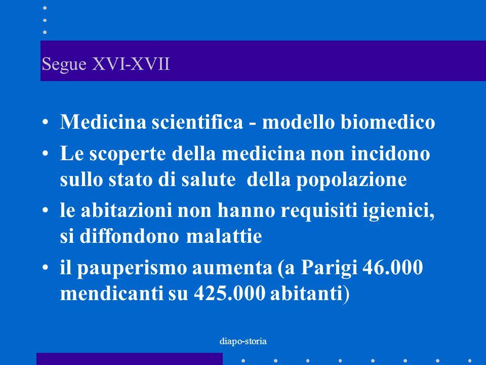 diapo-storia Segue XVI-XVII Medicina scientifica - modello biomedico Le scoperte della medicina non incidono sullo stato di salute della popolazione l