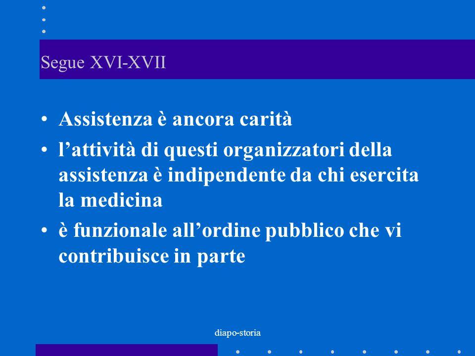 diapo-storia Segue XVI-XVII Assistenza è ancora carità l'attività di questi organizzatori della assistenza è indipendente da chi esercita la medicina