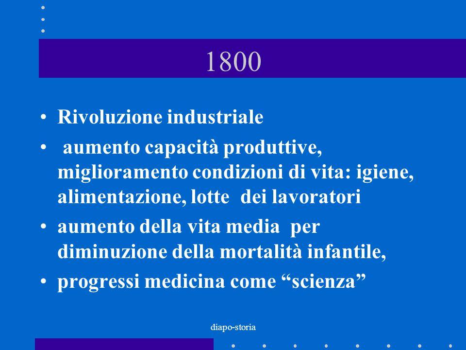 diapo-storia 1800 Rivoluzione industriale aumento capacità produttive, miglioramento condizioni di vita: igiene, alimentazione, lotte dei lavoratori a