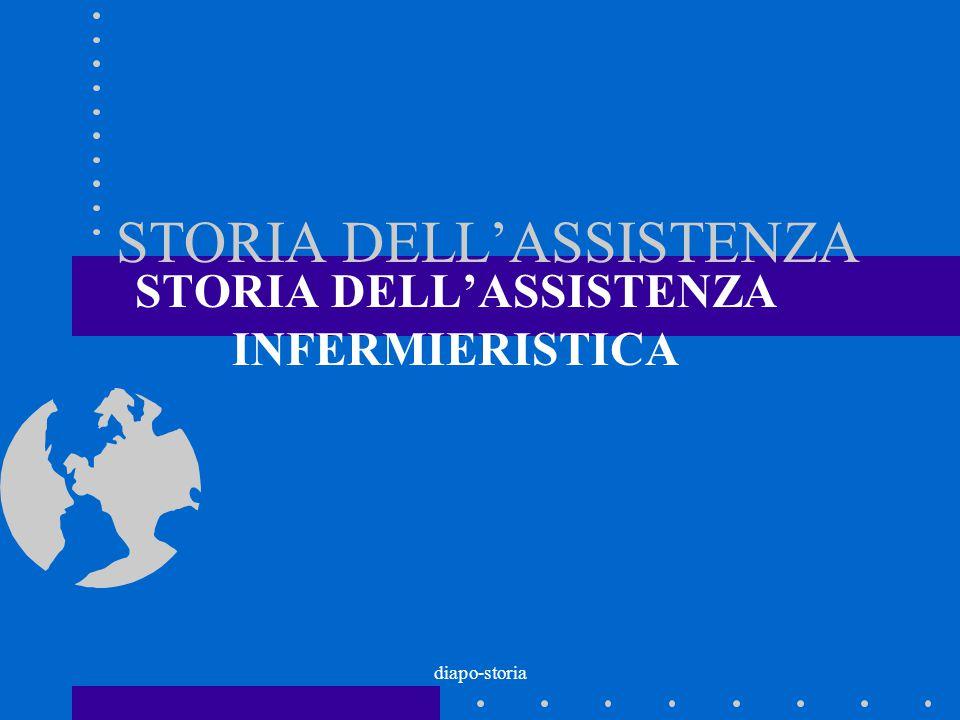 diapo-storia STORIA DELL'ASSISTENZA STORIA DELL'ASSISTENZA INFERMIERISTICA