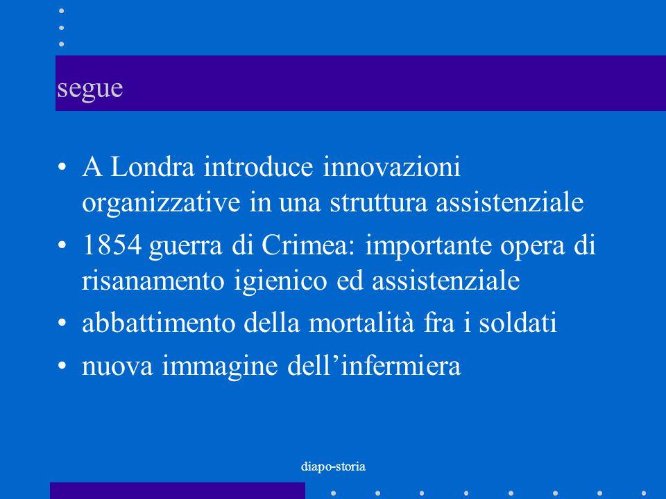 diapo-storia segue A Londra introduce innovazioni organizzative in una struttura assistenziale 1854 guerra di Crimea: importante opera di risanamento