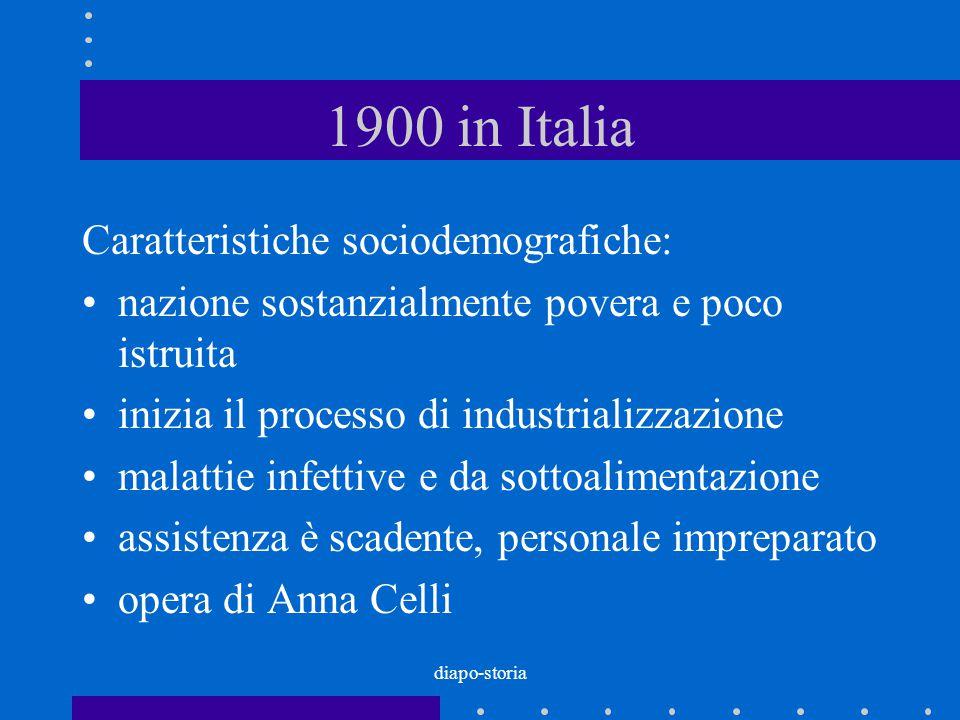 diapo-storia 1900 in Italia Caratteristiche sociodemografiche: nazione sostanzialmente povera e poco istruita inizia il processo di industrializzazion
