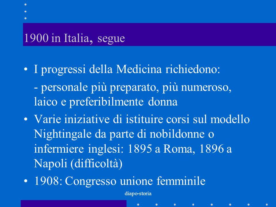 diapo-storia 1900 in Italia, segue I progressi della Medicina richiedono: - personale più preparato, più numeroso, laico e preferibilmente donna Varie