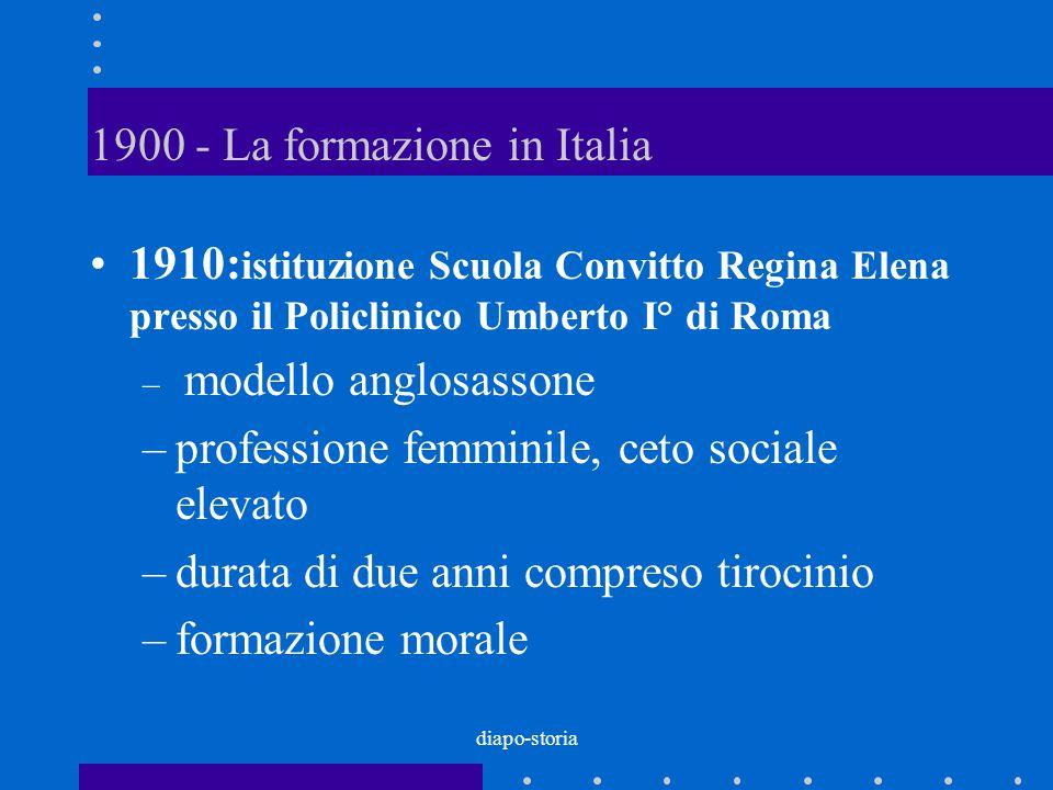 diapo-storia 1900 - La formazione in Italia 1910: istituzione Scuola Convitto Regina Elena presso il Policlinico Umberto I° di Roma – modello anglosas