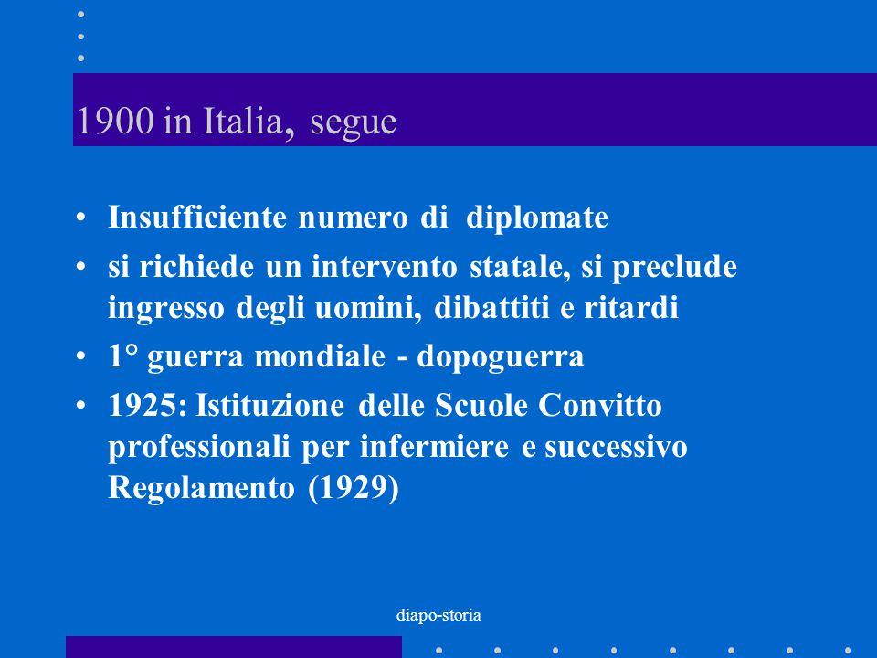 diapo-storia 1900 in Italia, segue Insufficiente numero di diplomate si richiede un intervento statale, si preclude ingresso degli uomini, dibattiti e