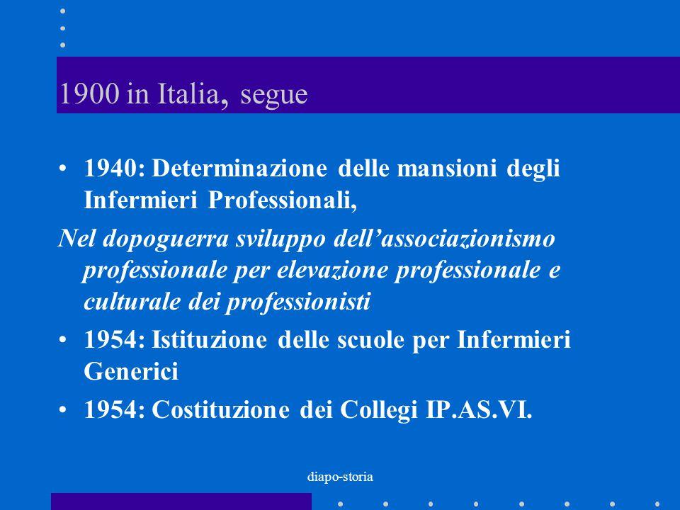 diapo-storia 1900 in Italia, segue 1940: Determinazione delle mansioni degli Infermieri Professionali, Nel dopoguerra sviluppo dell'associazionismo pr