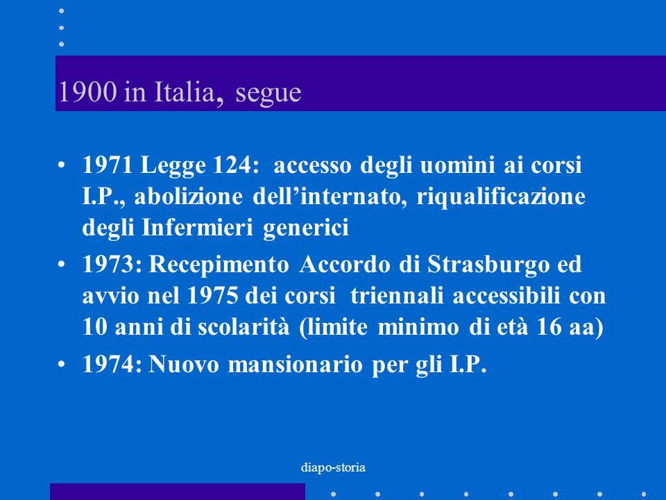 diapo-storia 1900 in Italia, segue 1971 Legge 124: accesso degli uomini ai corsi I.P., abolizione dell'internato, riqualificazione degli Infermieri ge