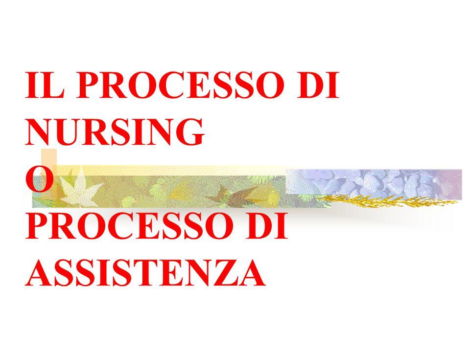 IL PROCESSO DI NURSING O PROCESSO DI ASSISTENZA
