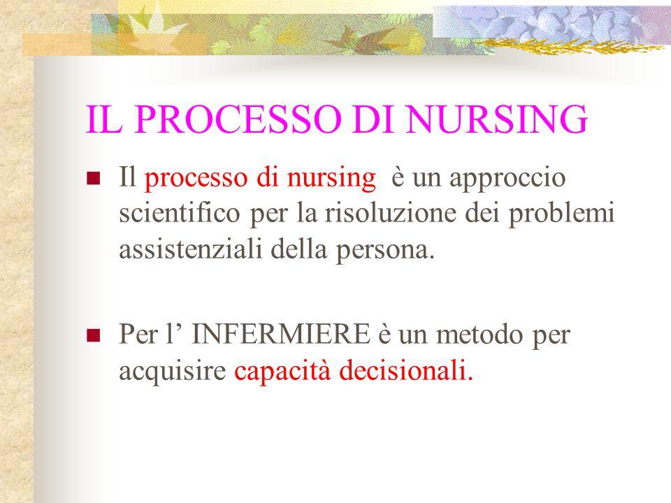 IL PROCESSO DI NURSING Il processo di nursing è un approccio scientifico per la risoluzione dei problemi assistenziali della persona. Per l' INFERMIER