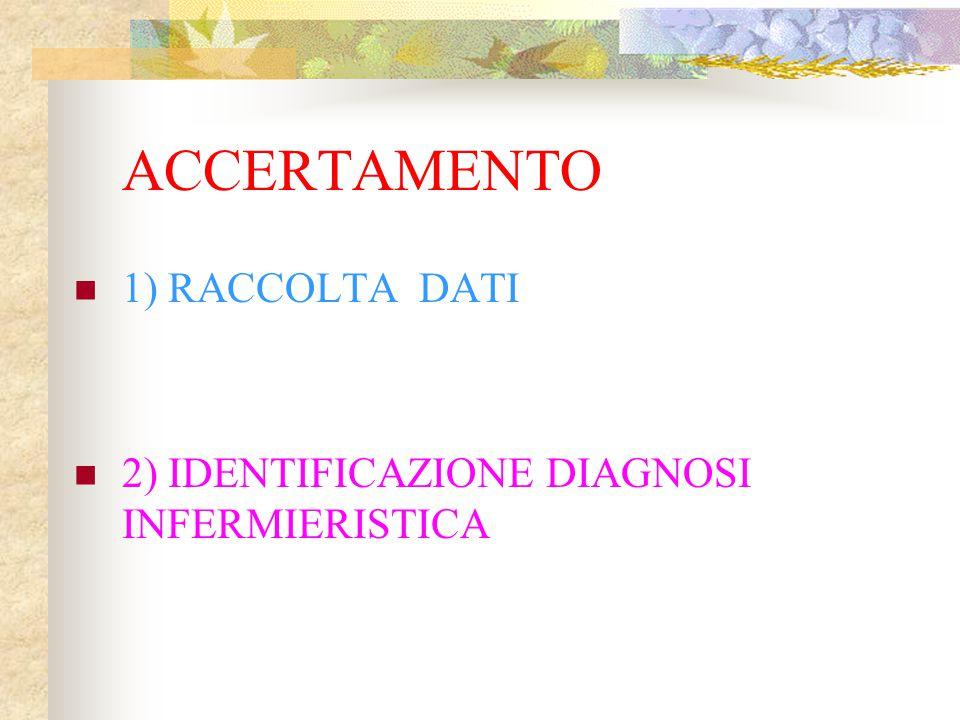 ACCERTAMENTO 1) RACCOLTA DATI 2) IDENTIFICAZIONE DIAGNOSI INFERMIERISTICA