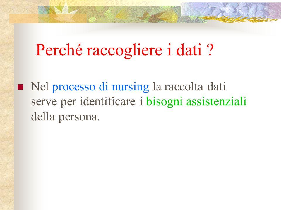 Perché raccogliere i dati ? Nel processo di nursing la raccolta dati serve per identificare i bisogni assistenziali della persona.