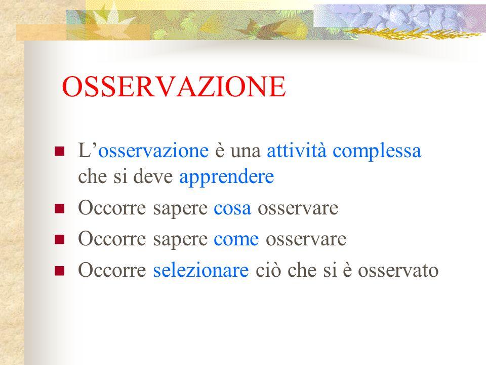 OSSERVAZIONE L'osservazione è una attività complessa che si deve apprendere Occorre sapere cosa osservare Occorre sapere come osservare Occorre selezi