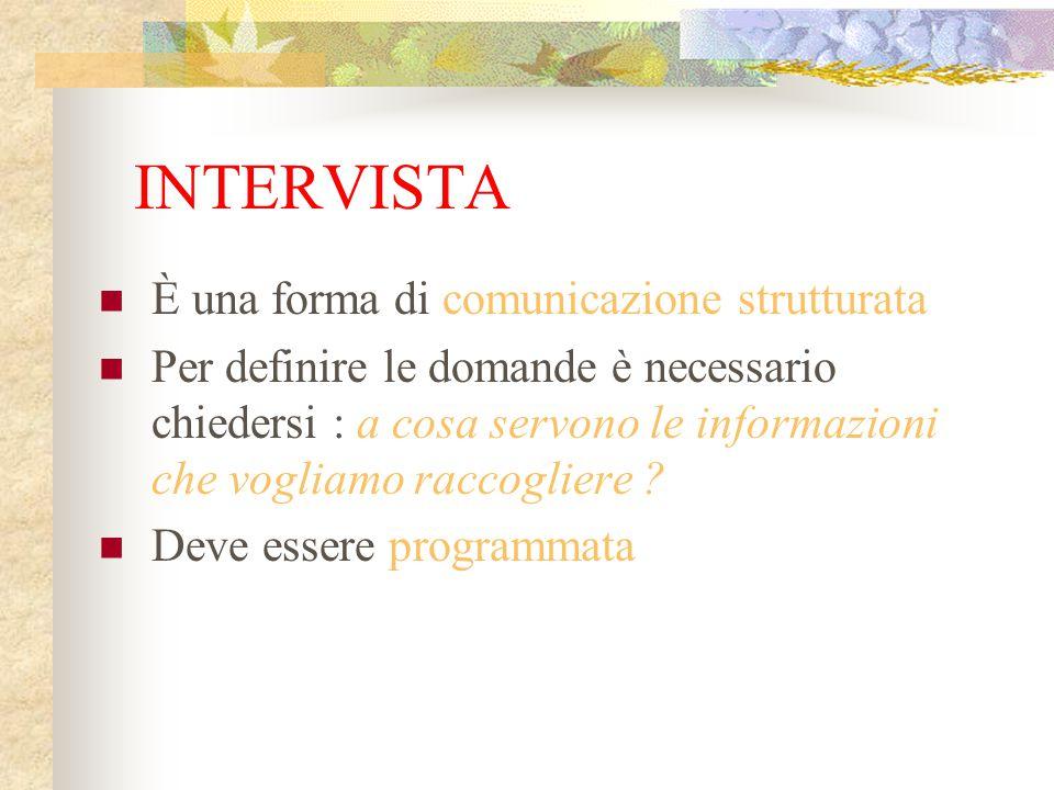 INTERVISTA È una forma di comunicazione strutturata Per definire le domande è necessario chiedersi : a cosa servono le informazioni che vogliamo racco