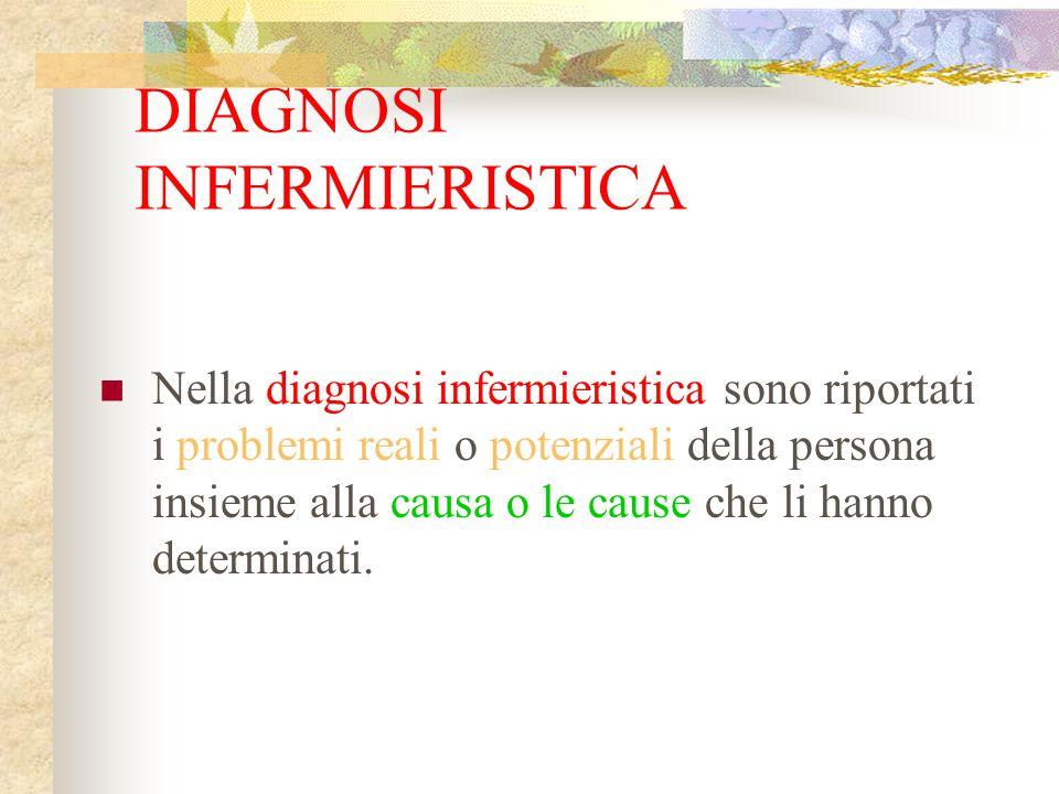 DIAGNOSI INFERMIERISTICA Nella diagnosi infermieristica sono riportati i problemi reali o potenziali della persona insieme alla causa o le cause che l