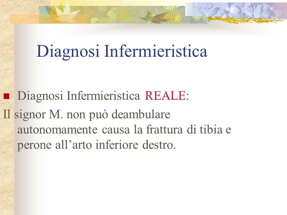 Diagnosi Infermieristica Diagnosi Infermieristica REALE: Il signor M. non può deambulare autonomamente causa la frattura di tibia e perone all'arto in