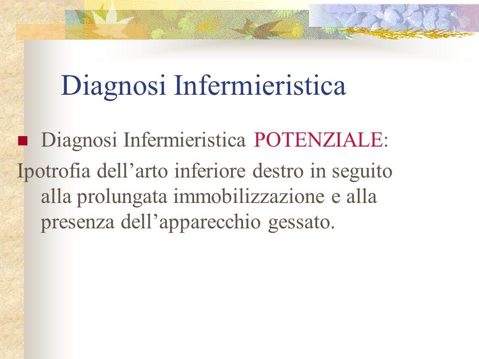 Diagnosi Infermieristica Diagnosi Infermieristica POTENZIALE: Ipotrofia dell'arto inferiore destro in seguito alla prolungata immobilizzazione e alla