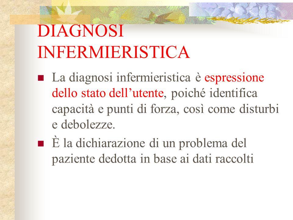 DIAGNOSI INFERMIERISTICA La diagnosi infermieristica è espressione dello stato dell'utente, poiché identifica capacità e punti di forza, così come dis