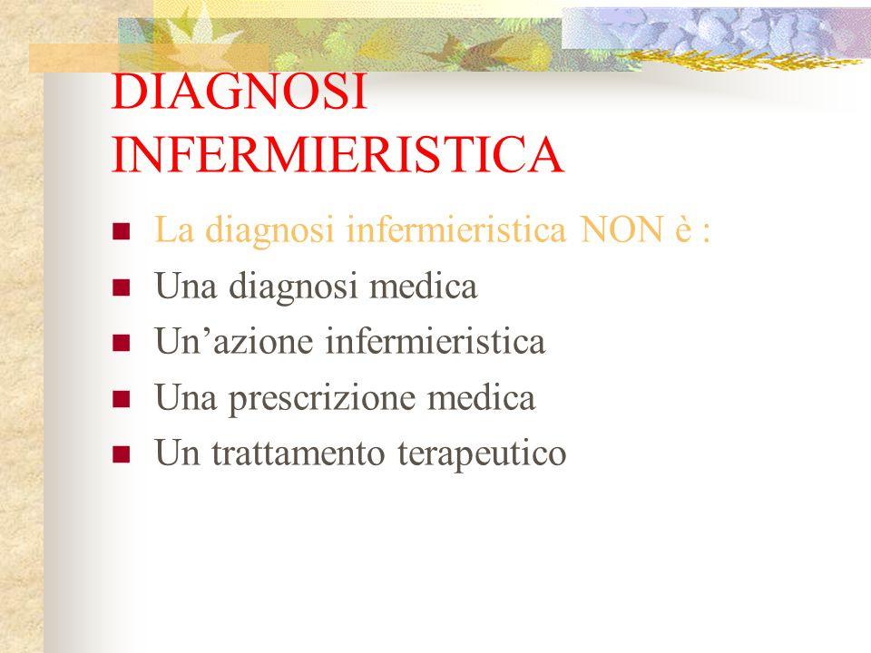 DIAGNOSI INFERMIERISTICA La diagnosi infermieristica NON è : Una diagnosi medica Un'azione infermieristica Una prescrizione medica Un trattamento tera