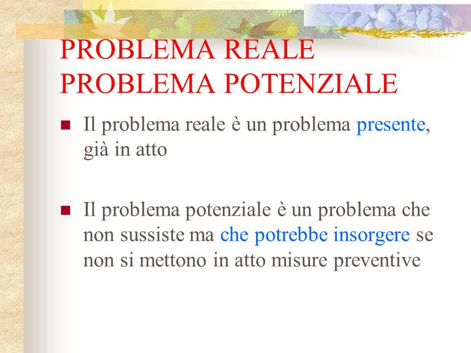 PROBLEMA REALE PROBLEMA POTENZIALE Il problema reale è un problema presente, già in atto Il problema potenziale è un problema che non sussiste ma che