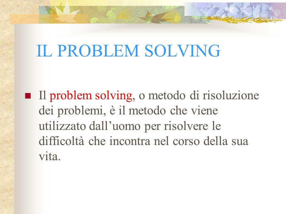 IL PROBLEM SOLVING Il problem solving, o metodo di risoluzione dei problemi, è il metodo che viene utilizzato dall'uomo per risolvere le difficoltà ch
