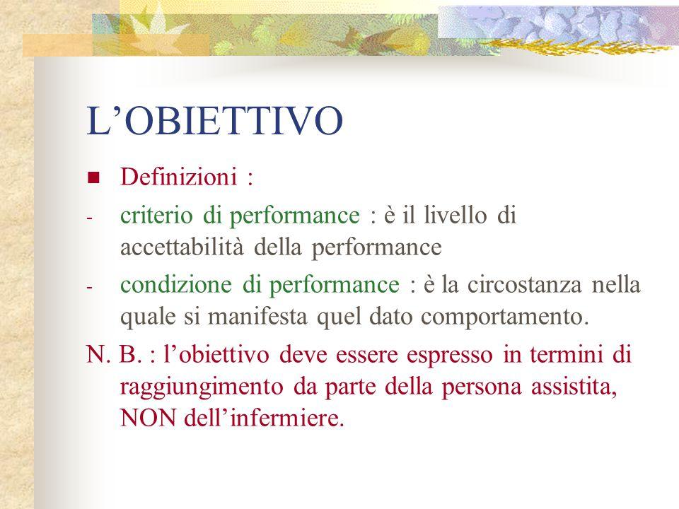 L'OBIETTIVO Definizioni : - criterio di performance : è il livello di accettabilità della performance - condizione di performance : è la circostanza n