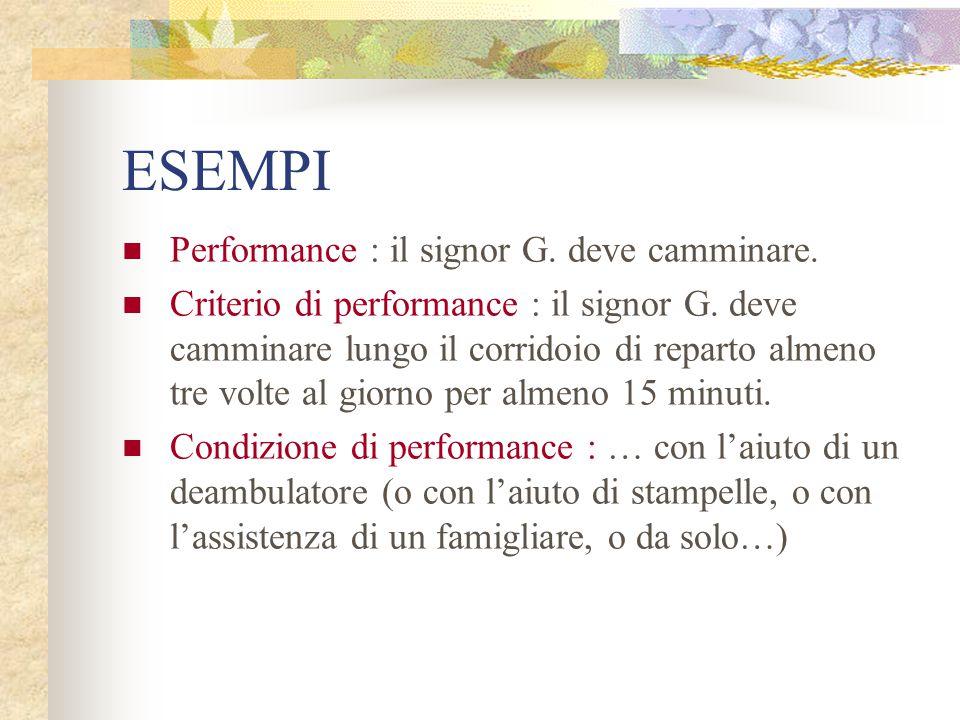 ESEMPI Performance : il signor G. deve camminare. Criterio di performance : il signor G. deve camminare lungo il corridoio di reparto almeno tre volte