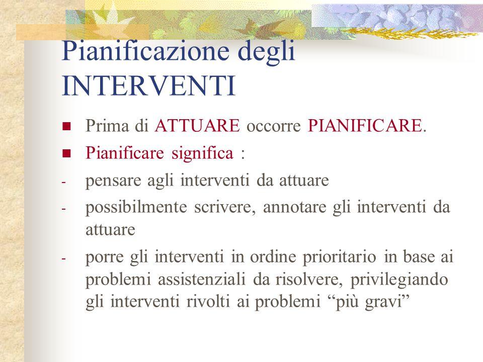 Pianificazione degli INTERVENTI Prima di ATTUARE occorre PIANIFICARE. Pianificare significa : - pensare agli interventi da attuare - possibilmente scr
