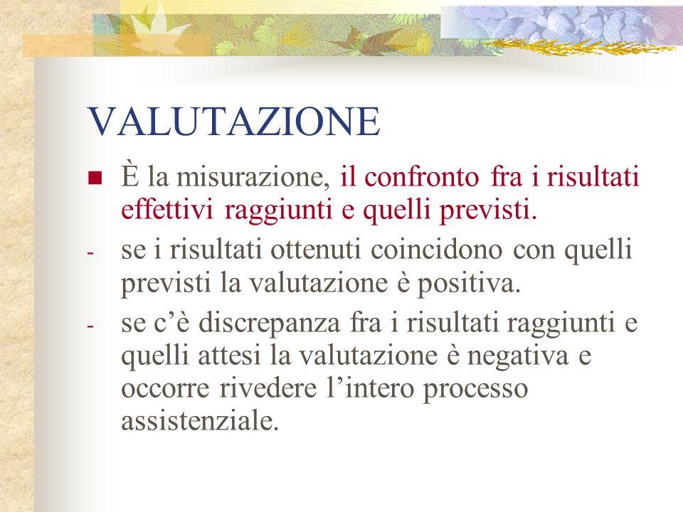 VALUTAZIONE È la misurazione, il confronto fra i risultati effettivi raggiunti e quelli previsti. - se i risultati ottenuti coincidono con quelli prev