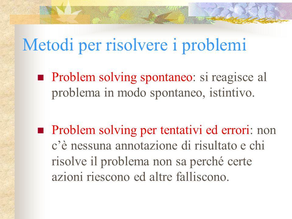 Metodi per risolvere i problemi Problem solving spontaneo: si reagisce al problema in modo spontaneo, istintivo. Problem solving per tentativi ed erro