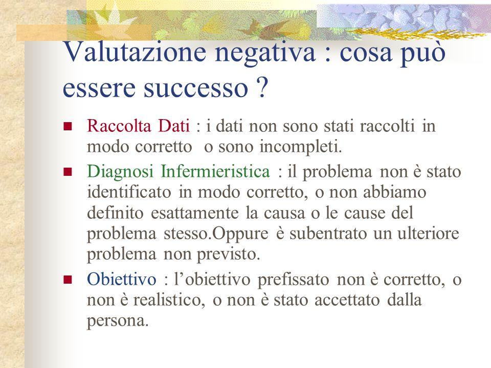 Valutazione negativa : cosa può essere successo ? Raccolta Dati : i dati non sono stati raccolti in modo corretto o sono incompleti. Diagnosi Infermie