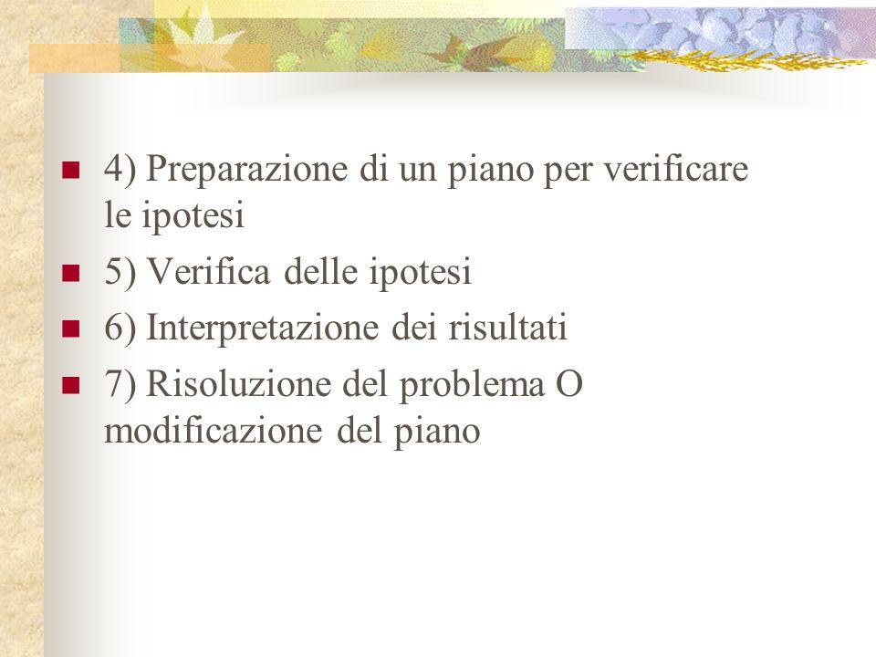 4) Preparazione di un piano per verificare le ipotesi 5) Verifica delle ipotesi 6) Interpretazione dei risultati 7) Risoluzione del problema O modific
