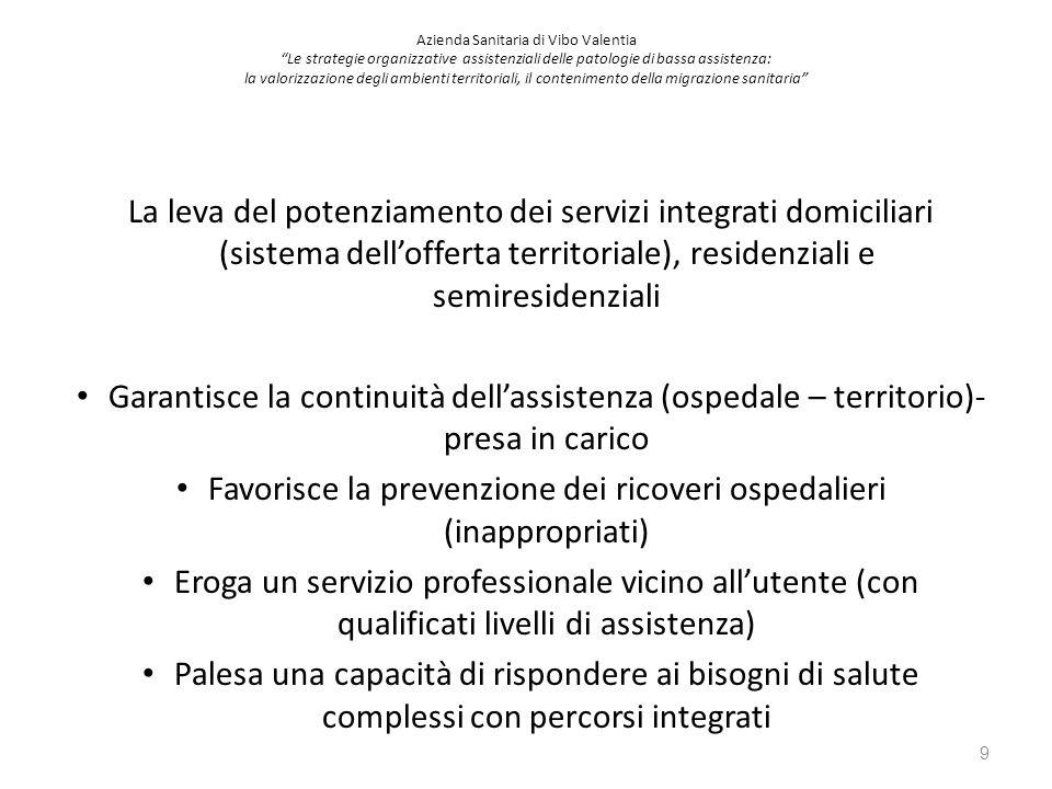 La leva del potenziamento dei servizi integrati domiciliari (sistema dell'offerta territoriale), residenziali e semiresidenziali Garantisce la continu