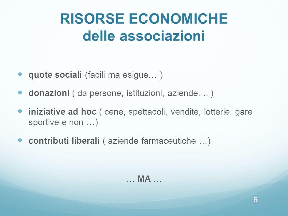 RISORSE ECONOMICHE delle associazioni quote sociali (facili ma esigue… ) donazioni ( da persone, istituzioni, aziende...