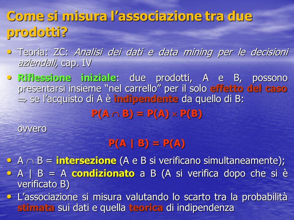 Come si misura l'associazione tra due prodotti? Teoria: ZC: Analisi dei dati e data mining per le decisioni aziendali, cap. IV Teoria: ZC: Analisi dei