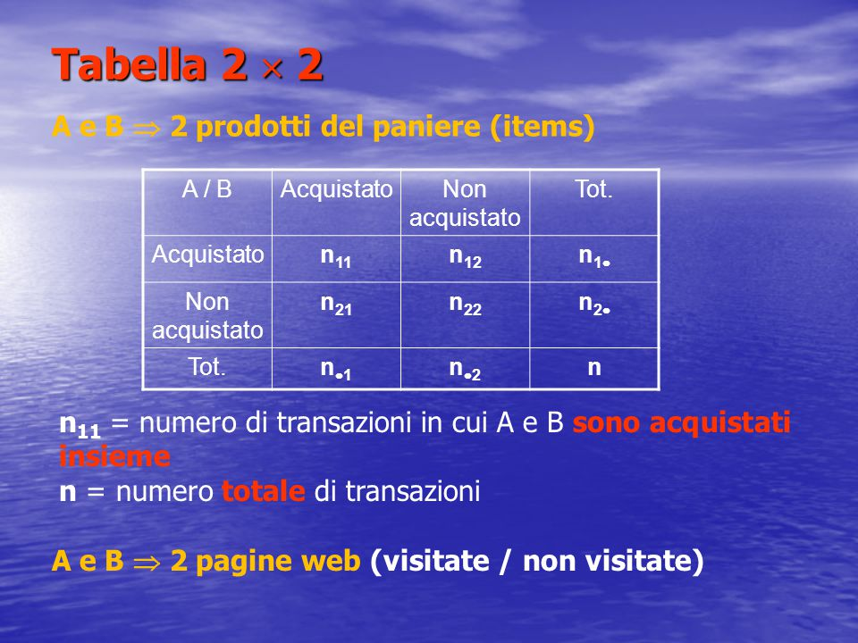 Tabella 2  2 A e B  2 prodotti del paniere (items) A / BAcquistatoNon acquistato Tot. Acquistaton 11 n 12 n1n1 Non acquistato n 21 n 22 n2n2 Tot
