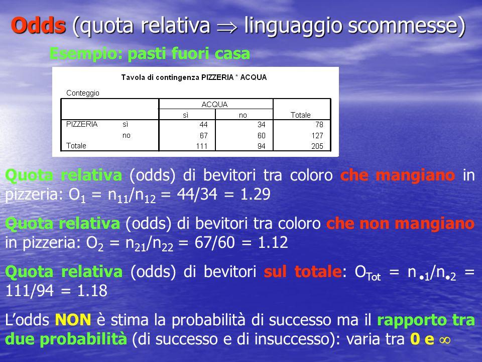 Odds (quota relativa  linguaggio scommesse) Esempio: pasti fuori casa Quota relativa (odds) di bevitori tra coloro che mangiano in pizzeria: O 1 = n