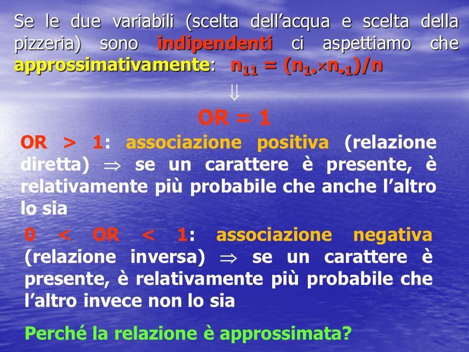 Se le due variabili (scelta dell'acqua e scelta della pizzeria) sono indipendenti ci aspettiamo che approssimativamente: n 11 = (n 1   n  1 )/n  O