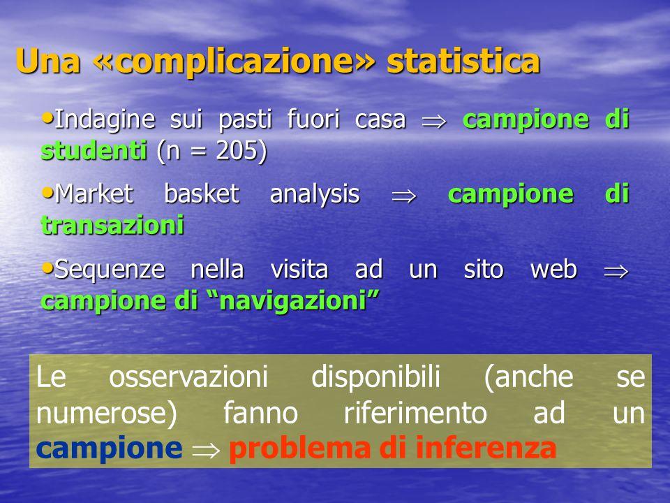 Una «complicazione» statistica Indagine sui pasti fuori casa  campione di studenti (n = 205) Indagine sui pasti fuori casa  campione di studenti (n