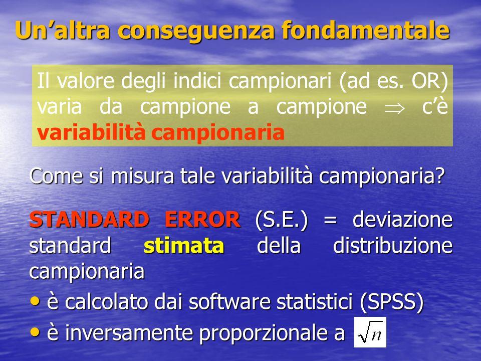 Un'altra conseguenza fondamentale Come si misura tale variabilità campionaria? STANDARD ERROR (S.E.) = deviazione standard stimata della distribuzione