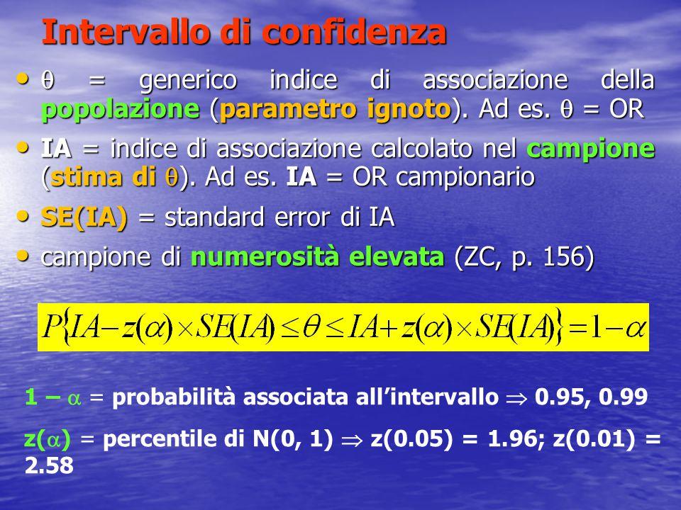 Intervallo di confidenza  = generico indice di associazione della popolazione (parametro ignoto). Ad es.  = OR  = generico indice di associazione d