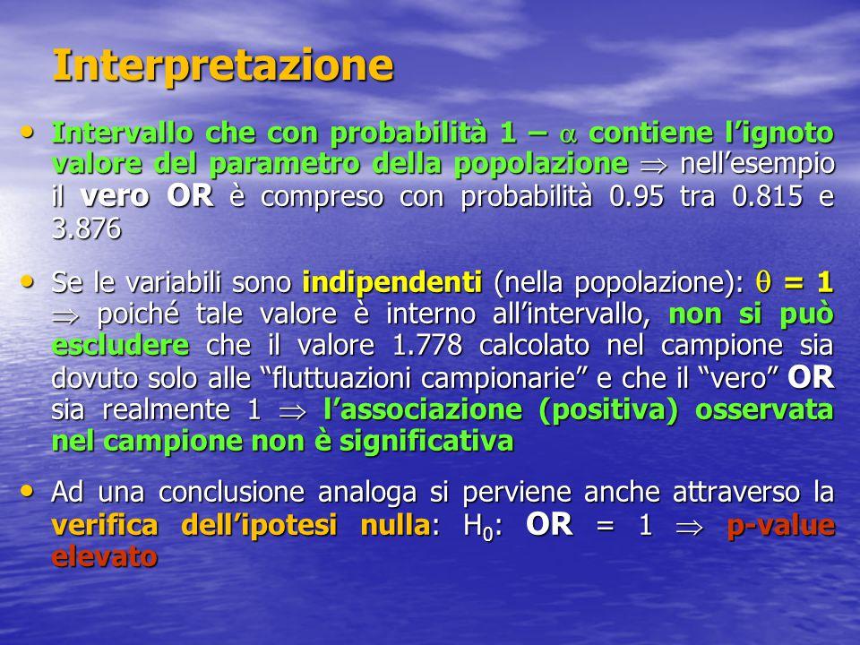 Interpretazione Intervallo che con probabilità 1 –  contiene l'ignoto valore del parametro della popolazione  nell'esempio il vero OR è compreso con