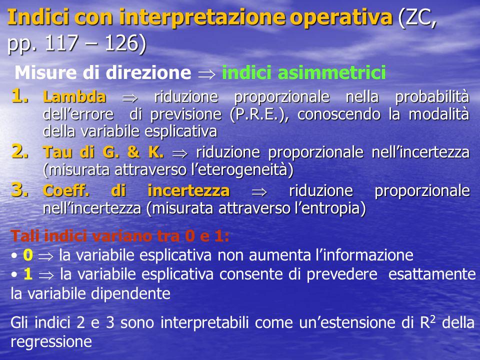 Indici con interpretazione operativa (ZC, pp. 117 – 126) 1. Lambda  riduzione proporzionale nella probabilità dell'errore di previsione (P.R.E.), con