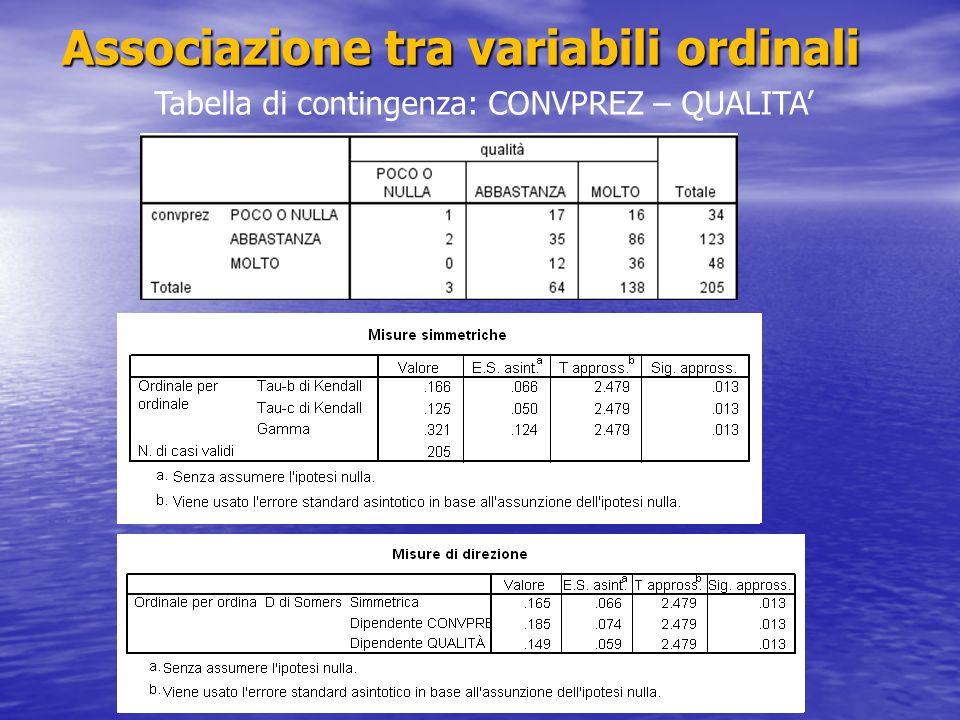 Associazione tra variabili ordinali Tabella di contingenza: CONVPREZ – QUALITA'